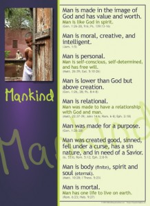 Intermediate Poster: Mankind